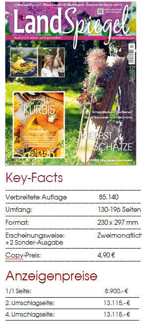 landspiegel key facts